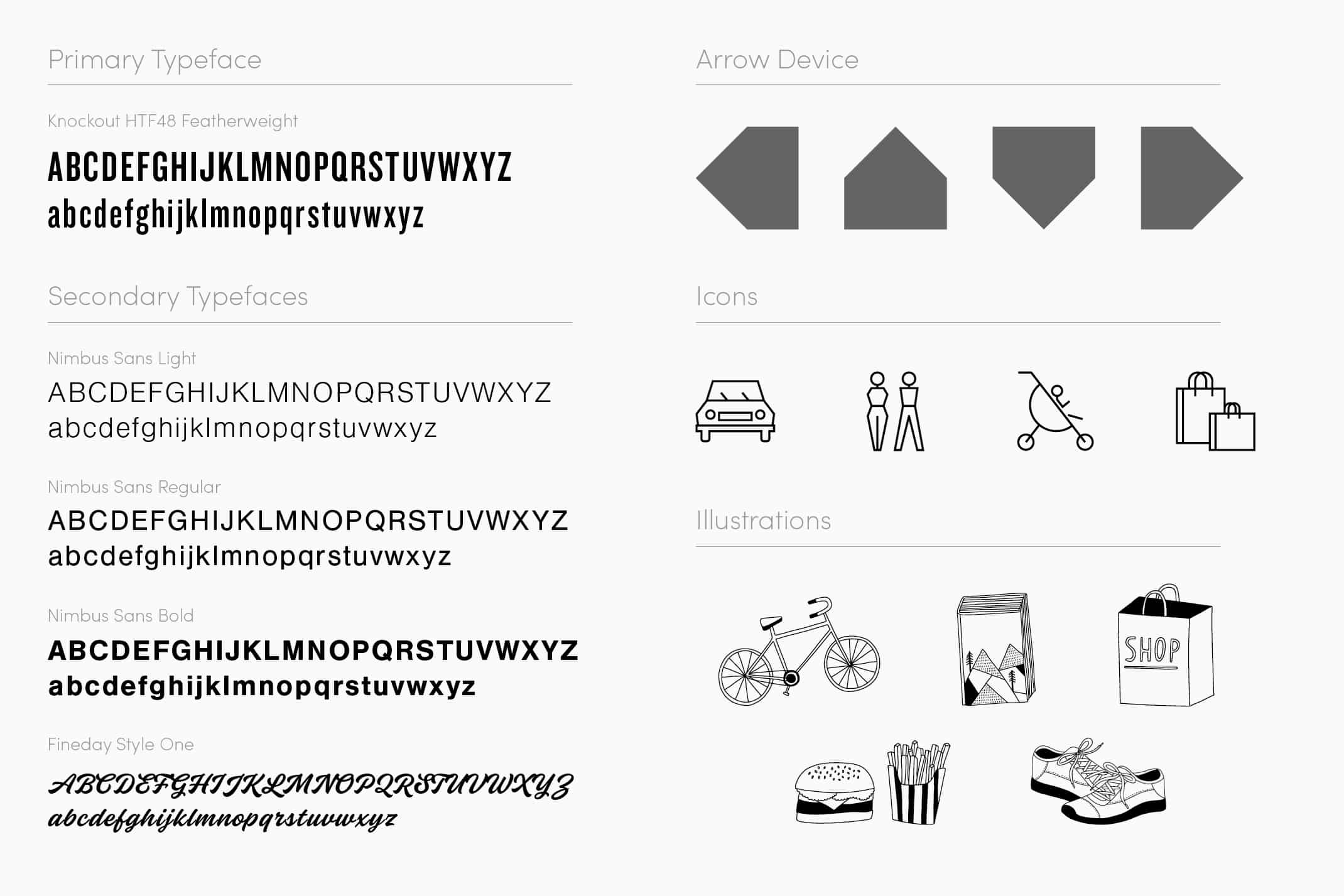 NewRiver – Charlie Smith Design